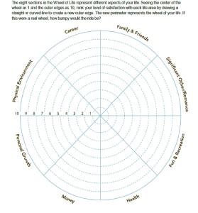 Blog - Wheel-of-Life